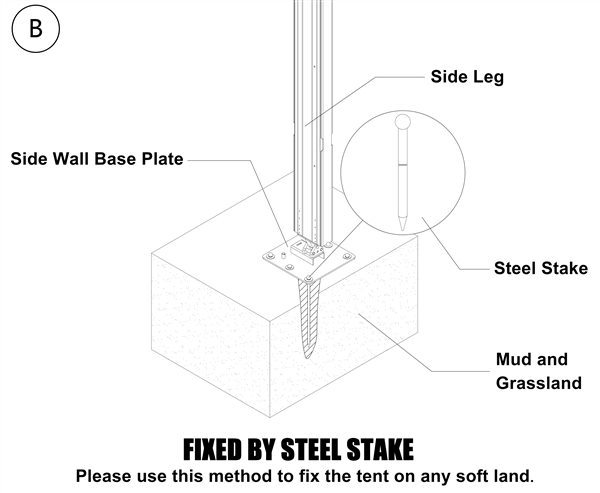Shelter Tent Structures - steel stake fixation